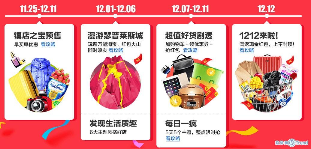 双十二专题:1212购物券红包怎么抢 发货退换征集预售新规